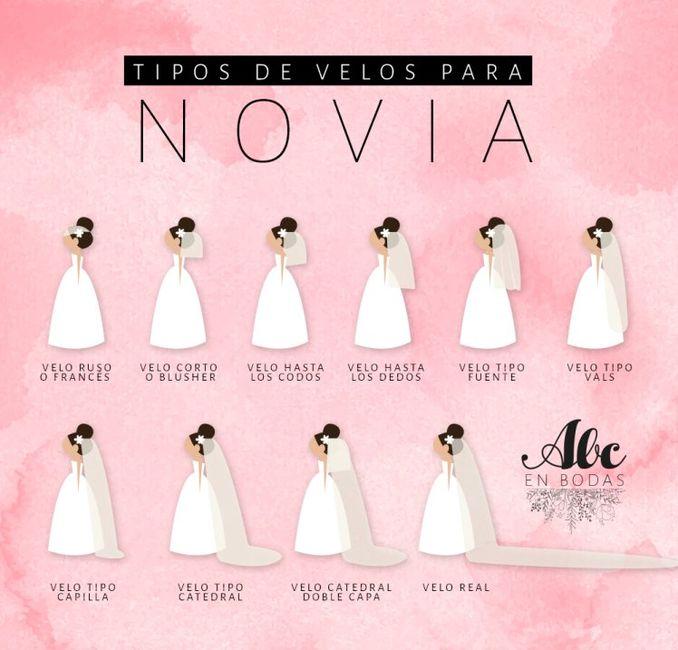 fa61ffbef7 Tipos de velo - Foro Moda Nupcial - bodas.com.mx