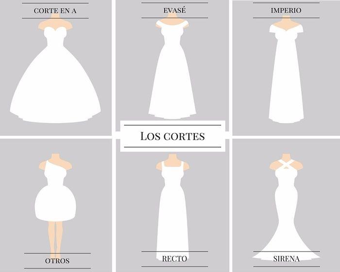 Tipos De Corte De Vestido Vestidos De Fiesta