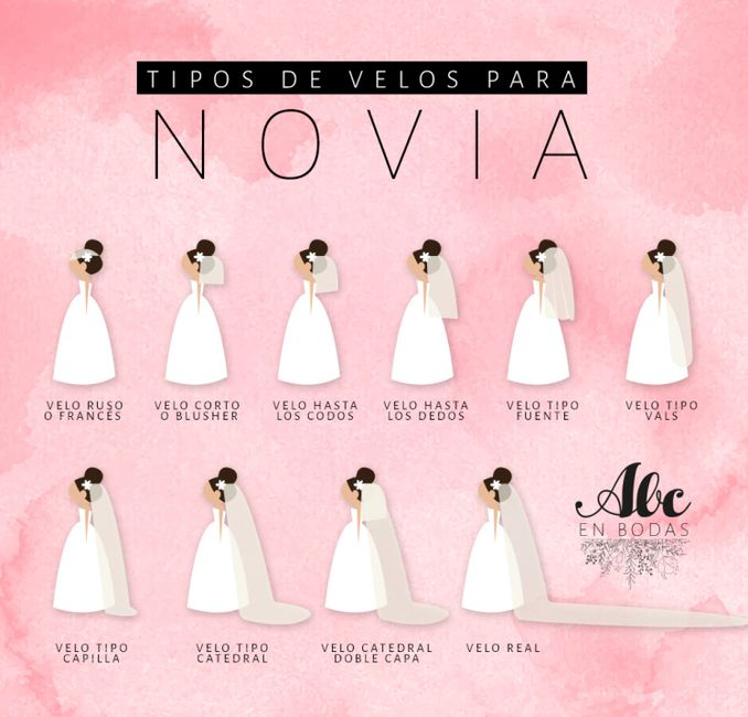 216339d916 Velo corto o largo   - Foro Moda Nupcial - bodas.com.mx