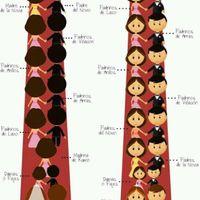 Como acomodar al cortejo nupcial en una boda catolica - 1