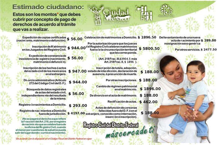 Anulacion Matrimonio Catolico Mexico : Costos de la boda civil df foro distrito federal