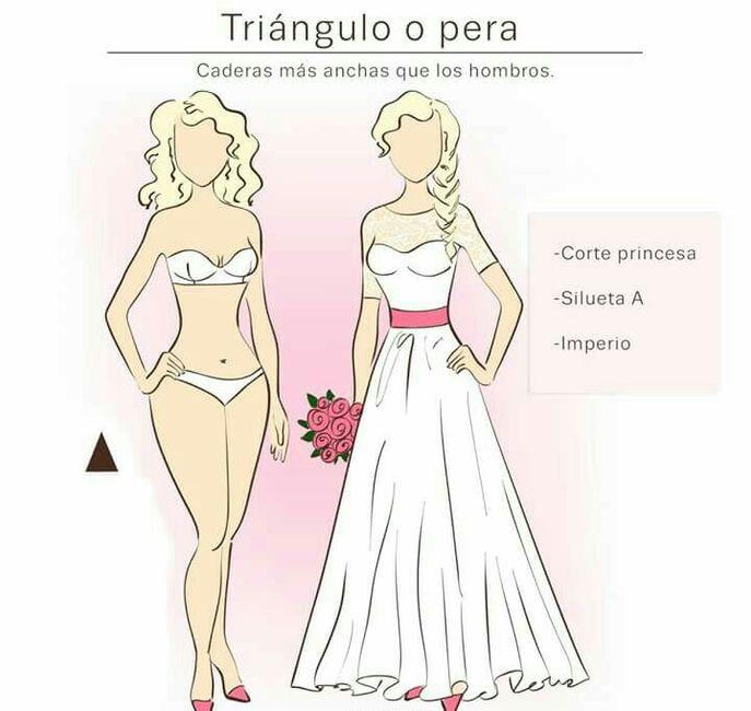 vestido de novia de acuerdo a tu cuerpo - foro moda nupcial - bodas