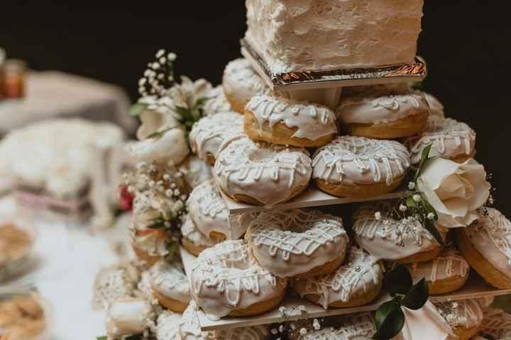 Preparemos tu pastel: ¿Alternativas al pastel? - 1