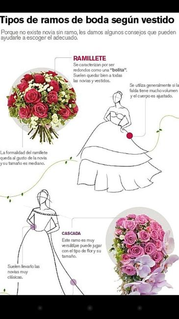 tipos de ramos segun el vestido - foro moda nupcial - bodas.mx