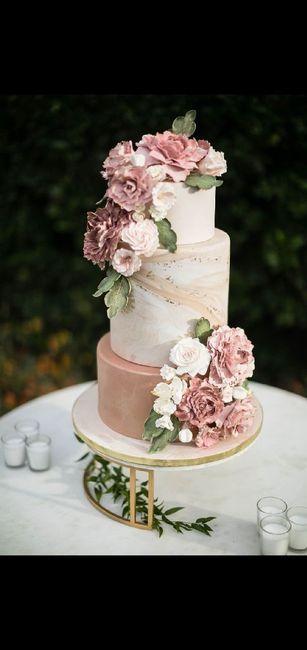¿Cuánto pagaste por el pastel ? 💰 ¡Ayuda compartiendo tus gastos! - 1