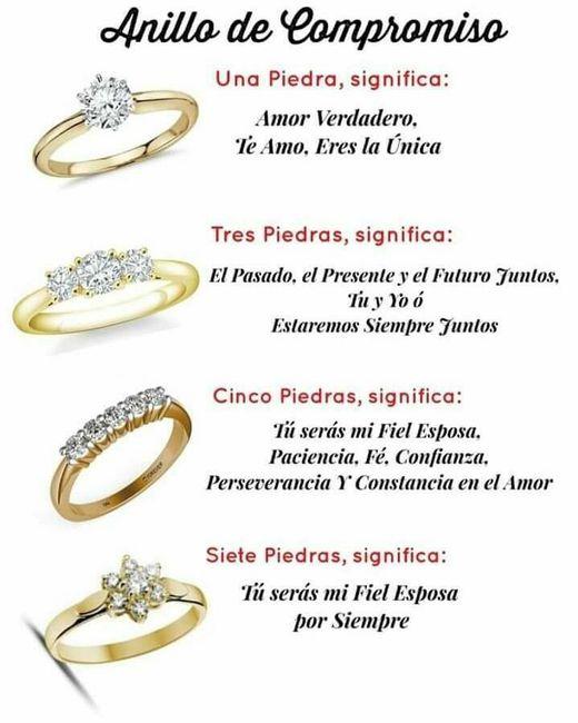 6975018906b8 Tipos de anillos - Foro Antes de la boda - bodas.com.mx