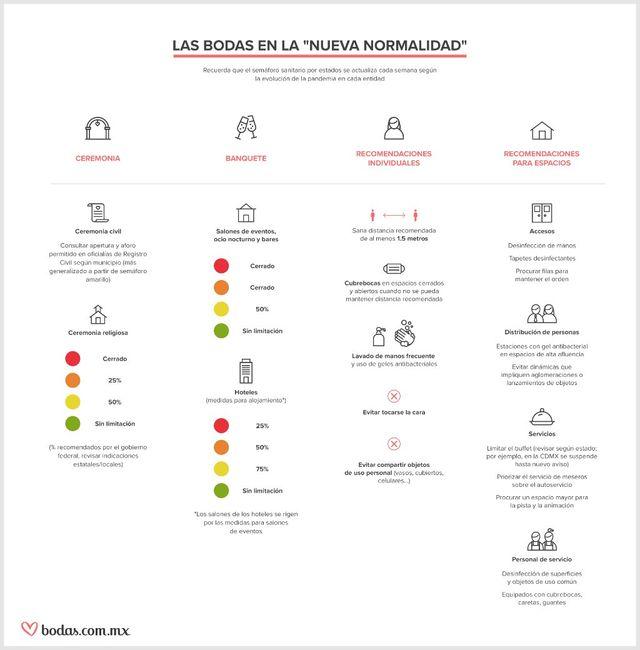 """Medidas y recomendaciones para tomar en cuenta en """"La nueva normalidad"""" 1"""