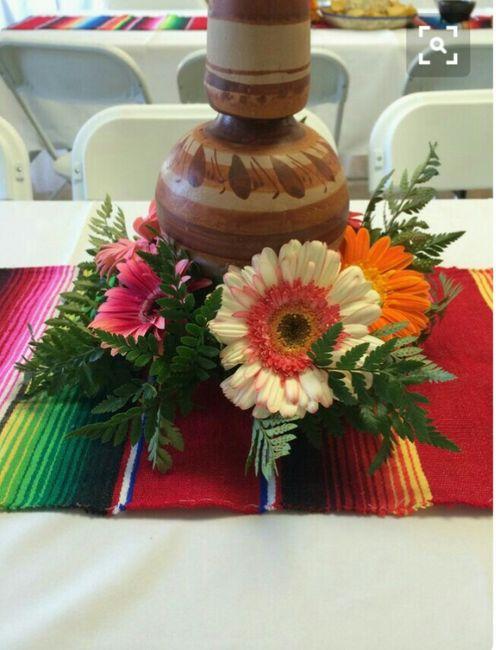 Centros de mesa para boda con tem tica mexicana foro for Ideas bodas 2017