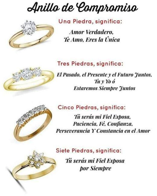 Significado de piedras en anillo compromiso foro antes for Significado de las piedras