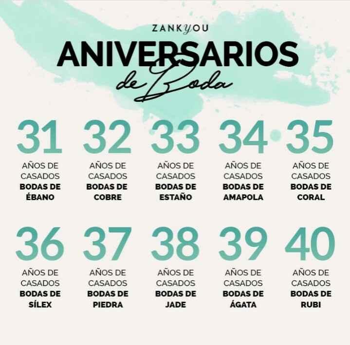 Aniversarios de boda - 4