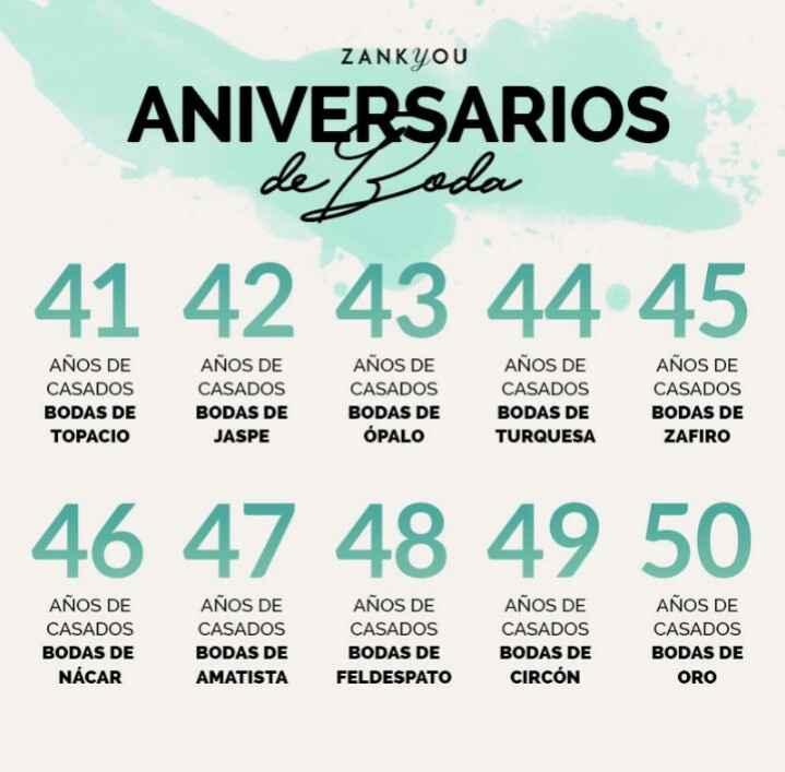 Aniversarios de boda - 5