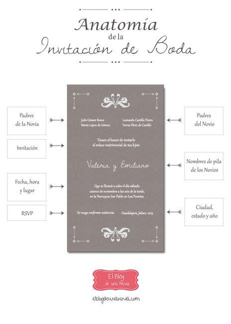 Anatomía de la Invitación de Boda - Foro Bodas.com.mx - bodas.com.mx