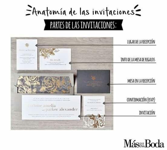 Anatomía de una Invitación. - Foro Organizar una boda - bodas.com.mx