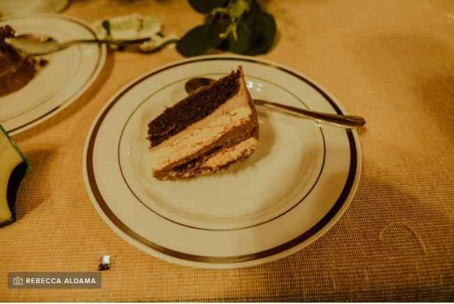 La calculadora definitiva para decidir el tamaño del pastel - 2