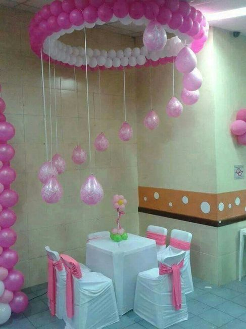 Decoraci n con globos foro organizar una boda - Foro decoracion ...
