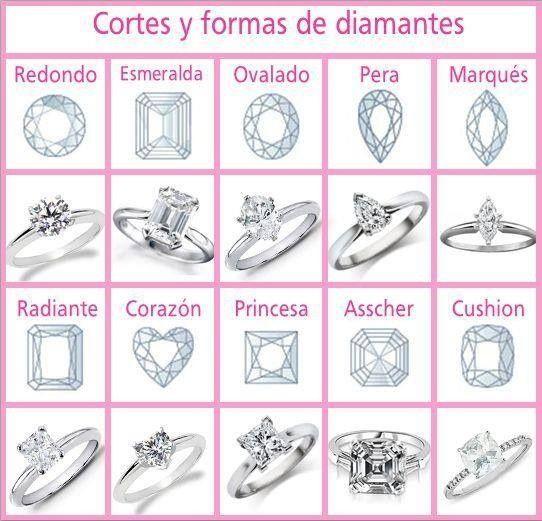 b56642ef380f ¿quÉ forma tiene tu anillo de compromiso  - Foro Antes de la boda - bodas .com.mx