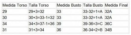 Los 3 tipos basicod de Lencería para Novia47