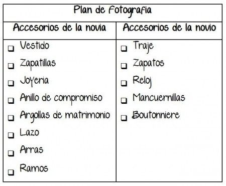 Plan de Fotografias, las fotos que no pueden faltar1