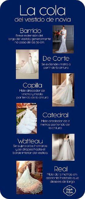 3a47669e3c Tipos de velos - Foro Moda Nupcial - bodas.com.mx