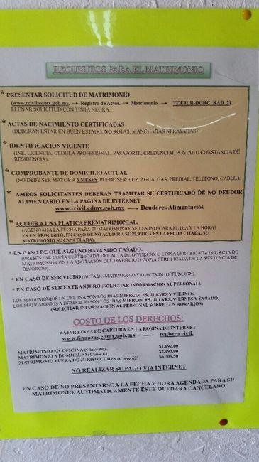 Registro civil - Foro Antes de la boda - bodas.com.mx