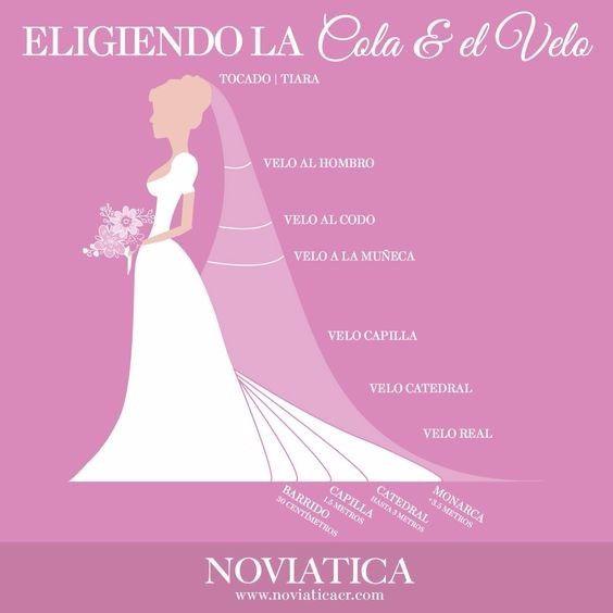 d803969944 La cola y el velo - Foro Moda Nupcial - bodas.com.mx