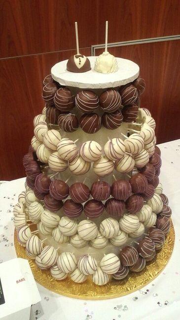 Cake Pops en tu Día B! 9