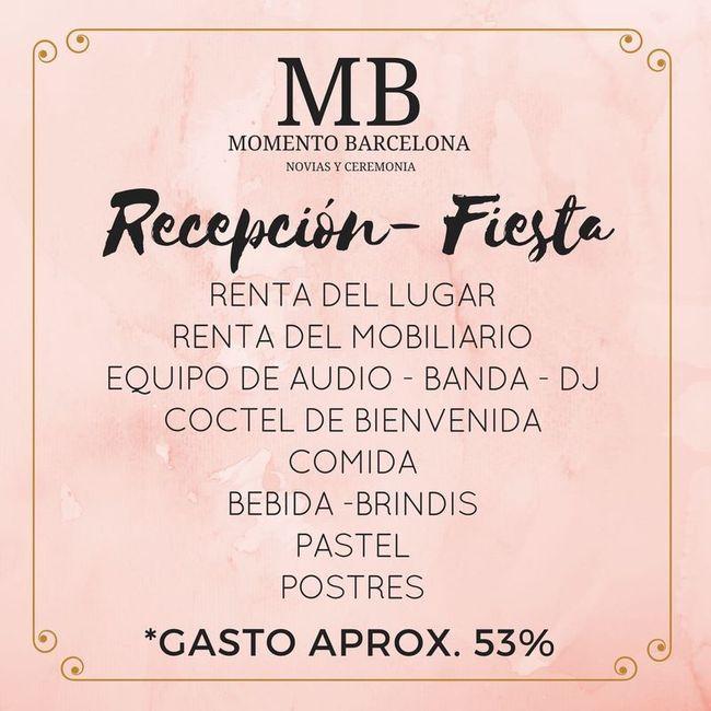 Guía de boda!! - Foro Organizar una boda - bodas.com.mx