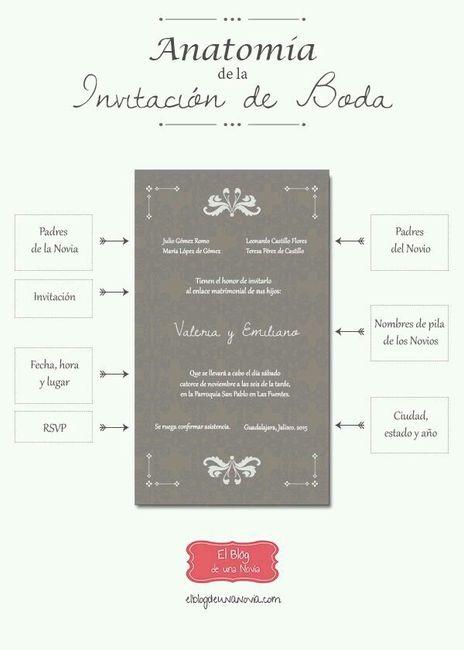 Matrimonio Catolico Padrinos : Anatomía de la invitación y cuantas invitaciones hacer