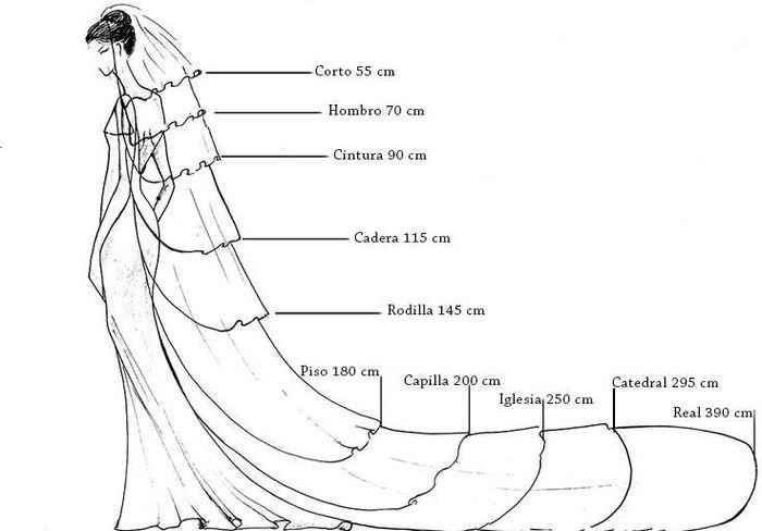 88d352c578 Medidas del velo de novia - Foro Moda Nupcial - bodas.com.mx