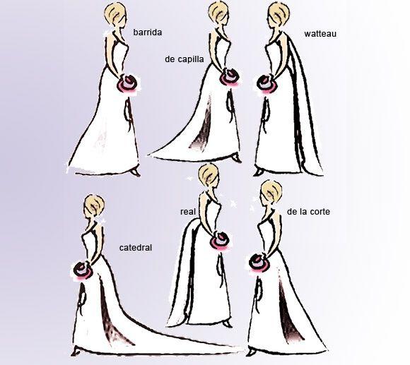 144de2c77 El largo de la cauda del vestido de novia - Foro Moda Nupcial ...