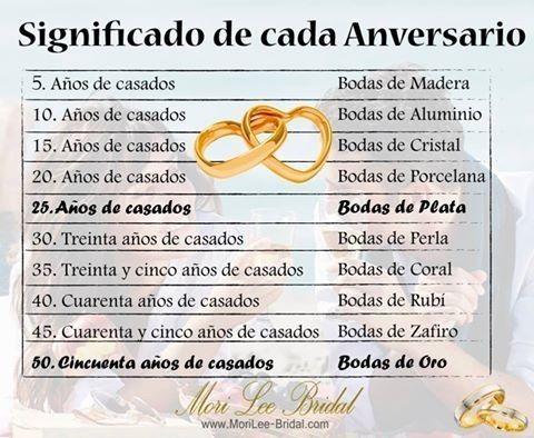 Significado de cada aniversario foro reci n casad s - Regalos 50 anos de casados ...