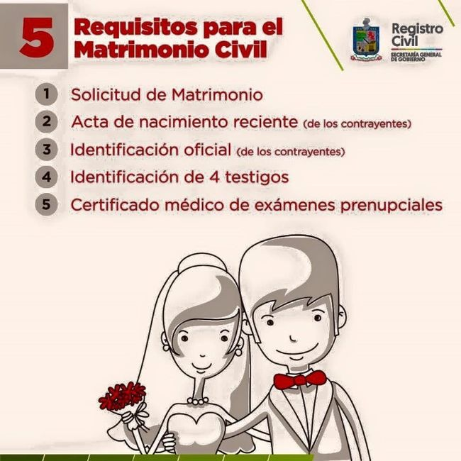 Matrimonio Católico Requisitos : Requisitos boda civil nuevo leon foro león bodas