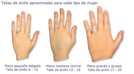 Tips para elegir el anillo de compromiso foro antes de for En que mano se usa el anillo de compromiso