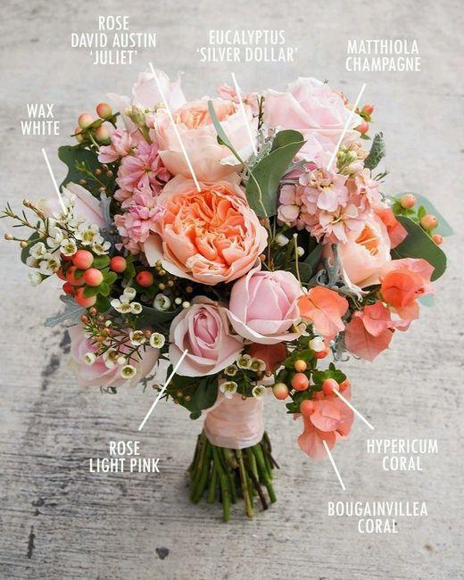 Flower Roses Pinterest: Nombre De Flores Para El Ramo De Novia!!