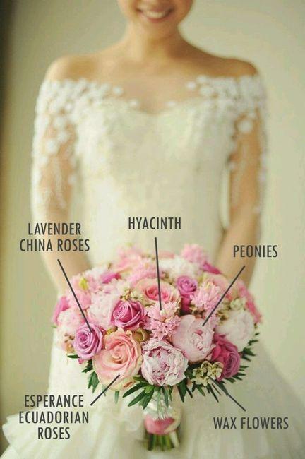 nombre de flores para el ramo de novia foro organizar una boda. Black Bedroom Furniture Sets. Home Design Ideas
