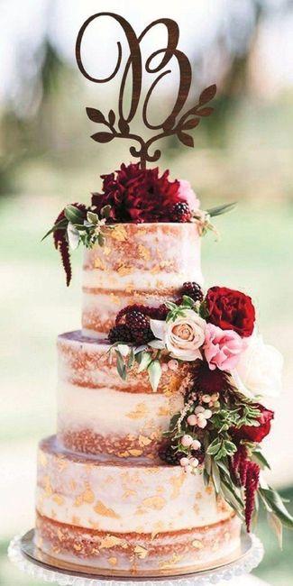 Que tan malo les parece que no tenga pastel? 3