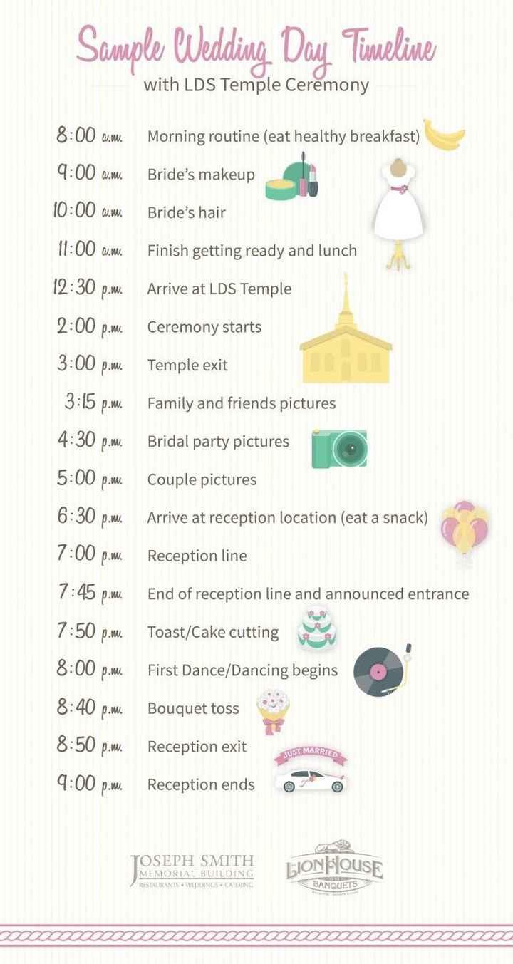 Programa de la boda ¿qué orden debe llevar? - 4