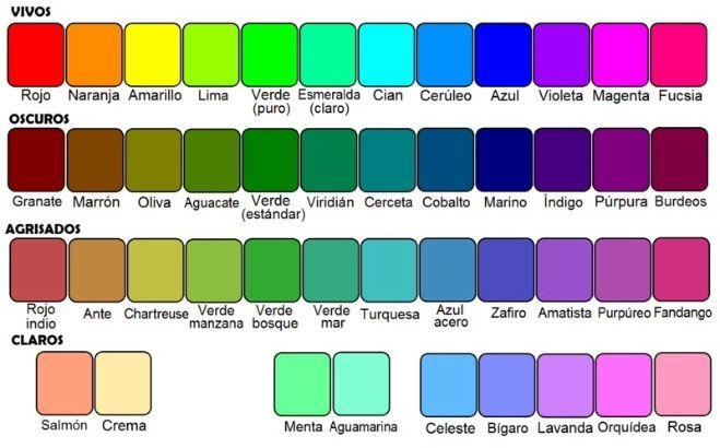 Colores para boda foro organizar una boda - Nombres de colores de pinturas ...
