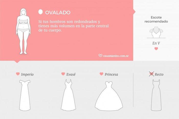 Cómo elegir el vestido correcto 2