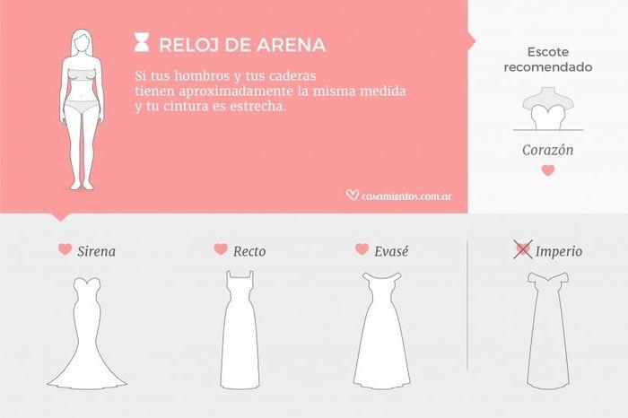 Cómo elegir el vestido correcto 5