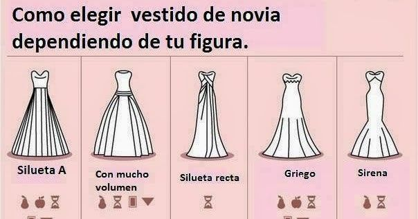 Cómo elegir el vestido correcto - 7