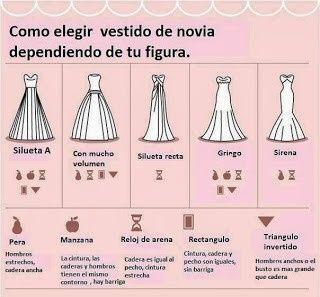 Cómo elegir el vestido correcto 8