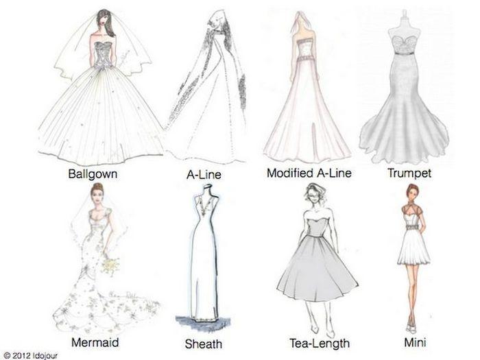 Cómo elegir el vestido correcto 15