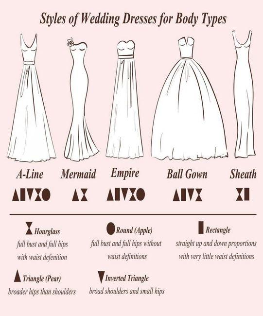 Cómo elegir el vestido correcto 16
