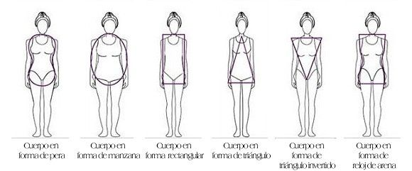 Cómo elegir el vestido correcto 17