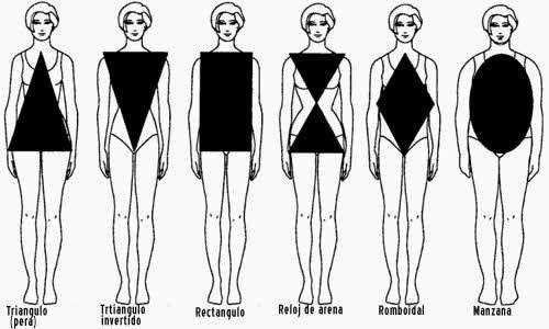 Cómo elegir el vestido correcto 18