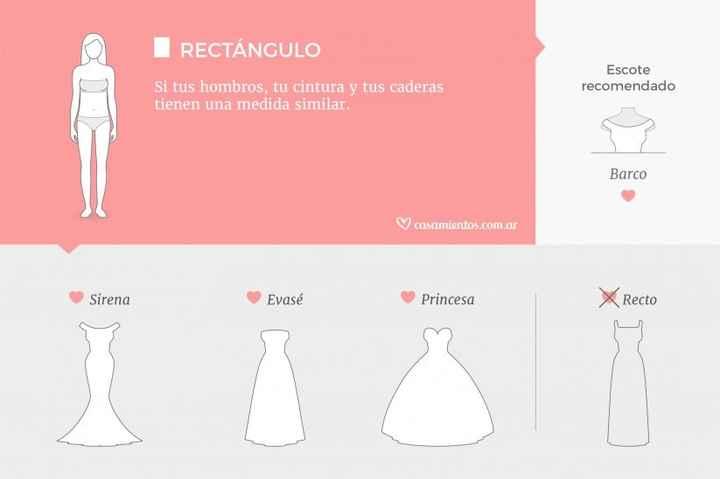 Cómo elegir el vestido correcto - 4