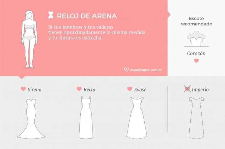Cómo elegir el vestido correcto - 5