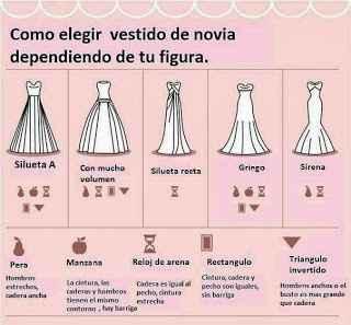 Cómo elegir el vestido correcto - 8