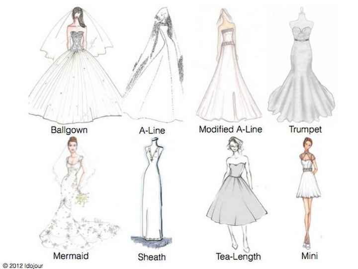 Cómo elegir el vestido correcto - 15
